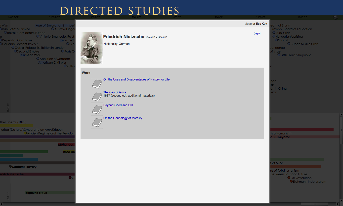 Directed Studies Timeline: Information Overlay